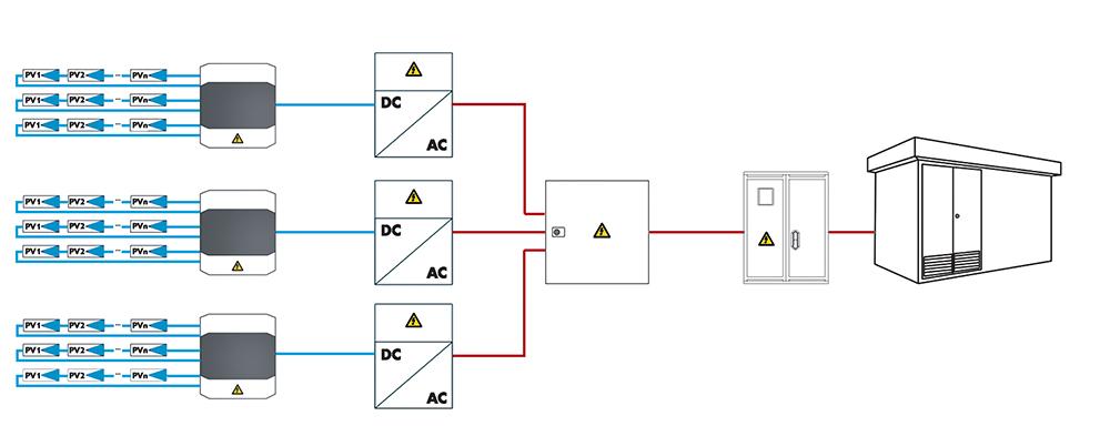 1.ábra a naperőmű felépítése  1. PV modulok 2. DC elosztószekrény  3. Inverterek 4. AC elosztószekrény 5. mérőszekrény 6. transzformátor